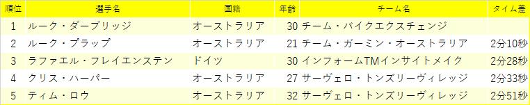 f:id:SuzuTamaki:20210124180158p:plain