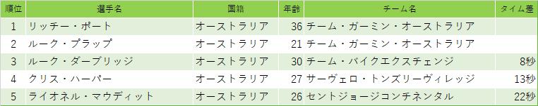f:id:SuzuTamaki:20210124192233p:plain