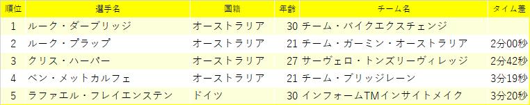 f:id:SuzuTamaki:20210124192350p:plain