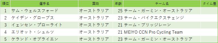 f:id:SuzuTamaki:20210125152540p:plain