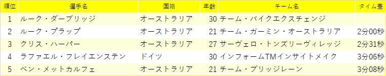 f:id:SuzuTamaki:20210125153225p:plain