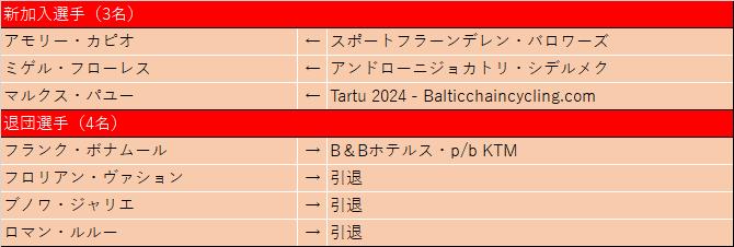 f:id:SuzuTamaki:20210128005023p:plain