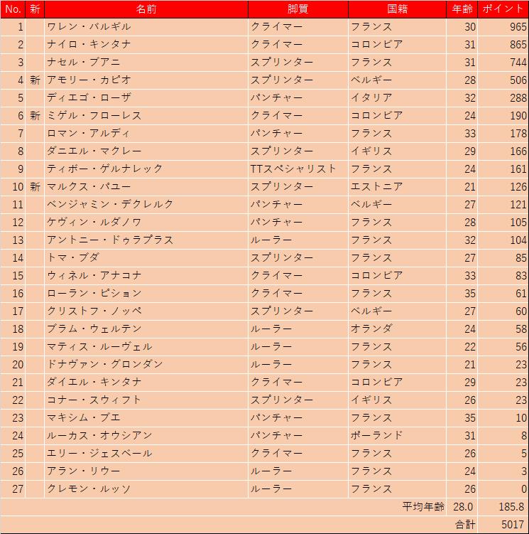 f:id:SuzuTamaki:20210128005026p:plain