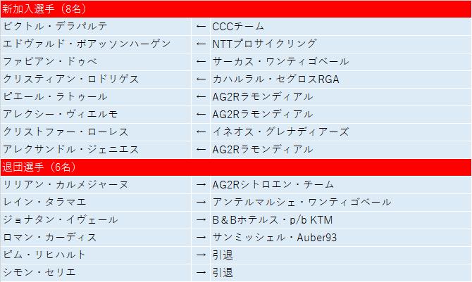 f:id:SuzuTamaki:20210128230048p:plain