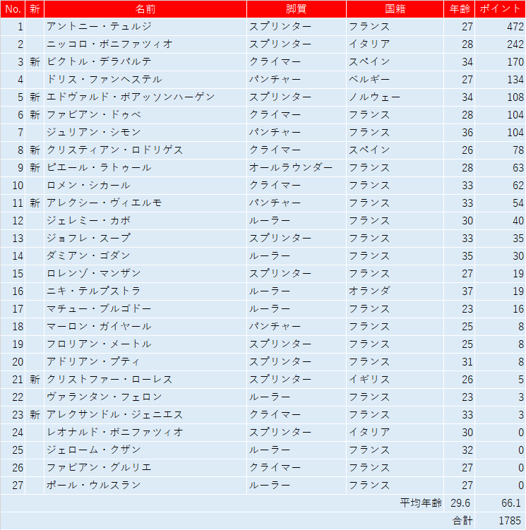 f:id:SuzuTamaki:20210128230051p:plain