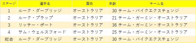f:id:SuzuTamaki:20210131174909p:plain