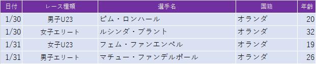 f:id:SuzuTamaki:20210203010701p:plain