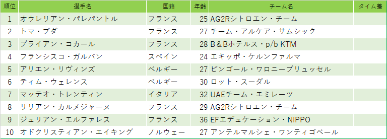 f:id:SuzuTamaki:20210203011456p:plain