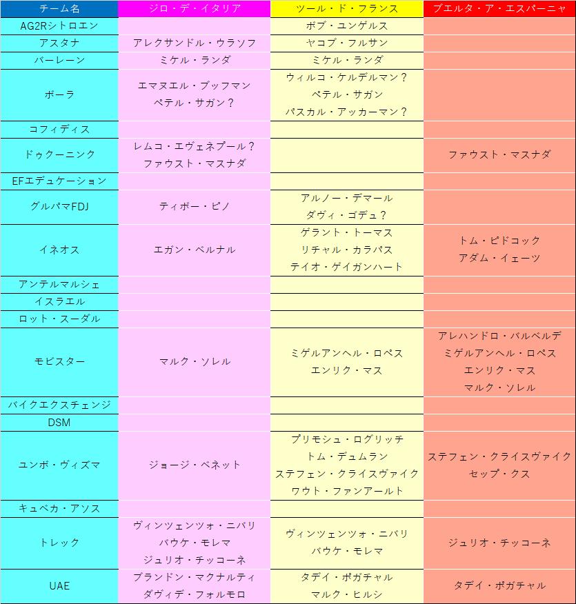 f:id:SuzuTamaki:20210206133627p:plain