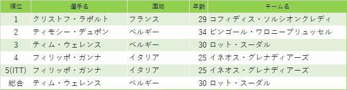 f:id:SuzuTamaki:20210210221959p:plain