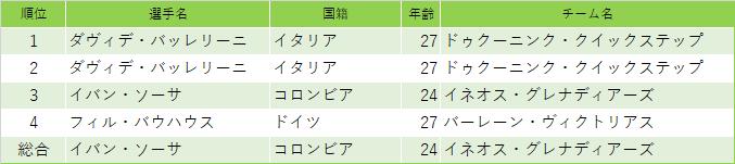 f:id:SuzuTamaki:20210221015002p:plain