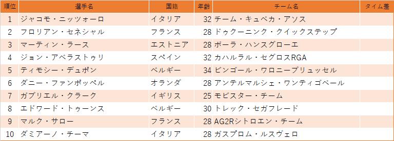 f:id:SuzuTamaki:20210221015845p:plain