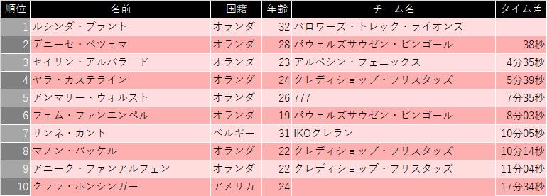 f:id:SuzuTamaki:20210221100453p:plain