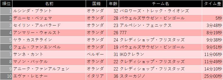 f:id:SuzuTamaki:20210221105812p:plain