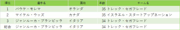 f:id:SuzuTamaki:20210225010839p:plain