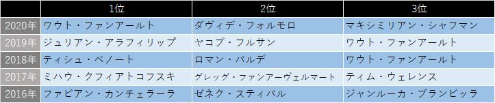 f:id:SuzuTamaki:20210227164705p:plain