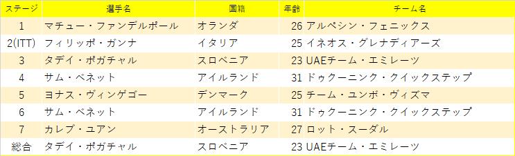 f:id:SuzuTamaki:20210228182352p:plain