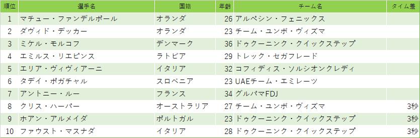 f:id:SuzuTamaki:20210228185948p:plain