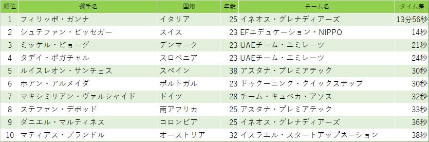 f:id:SuzuTamaki:20210228190538p:plain