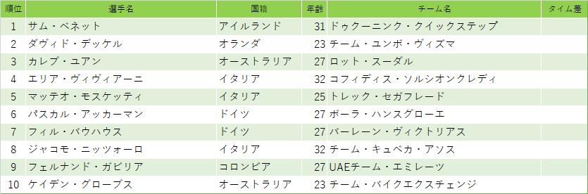 f:id:SuzuTamaki:20210228193459p:plain