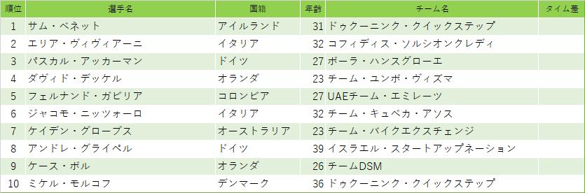f:id:SuzuTamaki:20210228200303p:plain