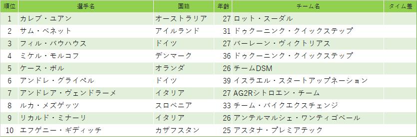 f:id:SuzuTamaki:20210228201433p:plain