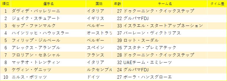 f:id:SuzuTamaki:20210301023208p:plain