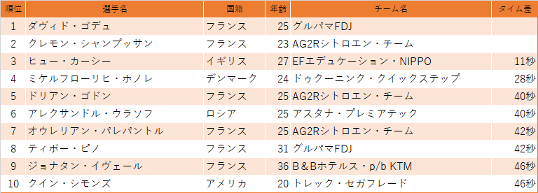 f:id:SuzuTamaki:20210301035457p:plain