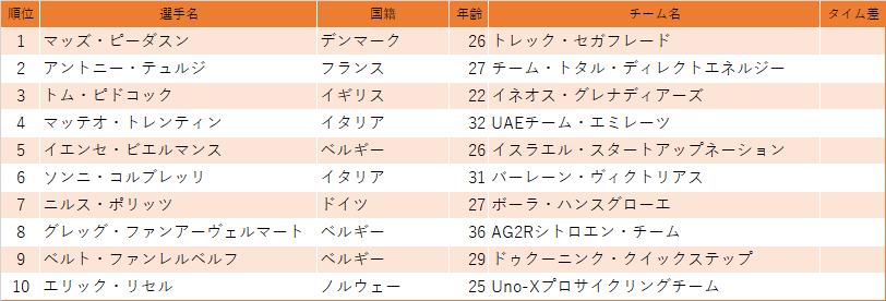 f:id:SuzuTamaki:20210301035504p:plain