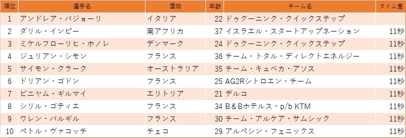 f:id:SuzuTamaki:20210301035512p:plain