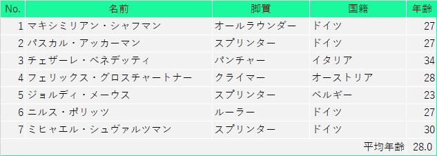 f:id:SuzuTamaki:20210307152443p:plain
