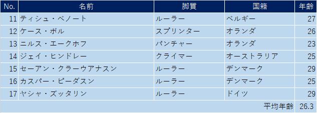 f:id:SuzuTamaki:20210307154531p:plain