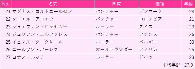 f:id:SuzuTamaki:20210307155134p:plain