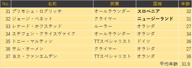 f:id:SuzuTamaki:20210307155656p:plain