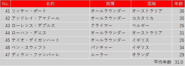 f:id:SuzuTamaki:20210307160116p:plain