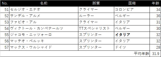 f:id:SuzuTamaki:20210307160453p:plain