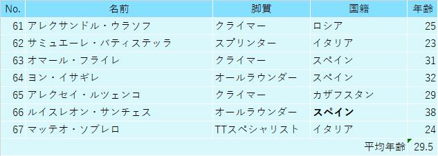 f:id:SuzuTamaki:20210307160958p:plain
