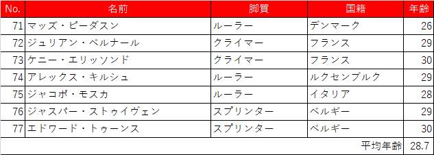 f:id:SuzuTamaki:20210307161515p:plain