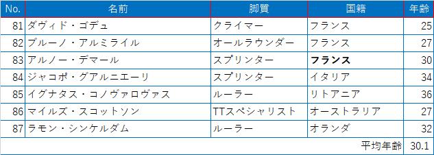 f:id:SuzuTamaki:20210307161840p:plain