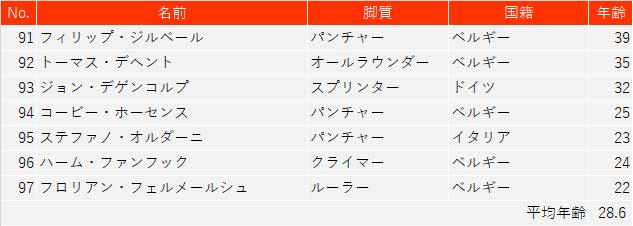 f:id:SuzuTamaki:20210307162130p:plain