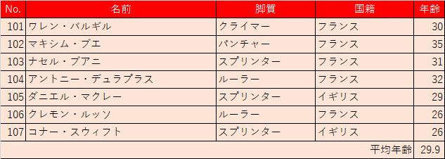 f:id:SuzuTamaki:20210307162727p:plain
