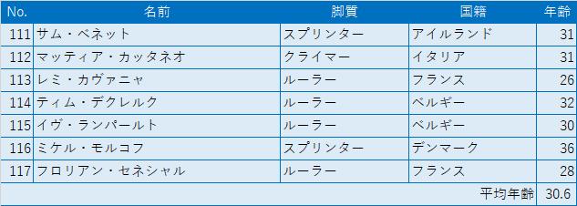 f:id:SuzuTamaki:20210307164016p:plain