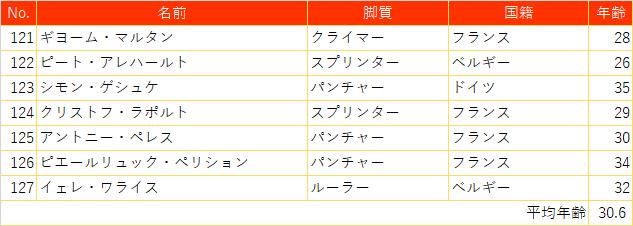 f:id:SuzuTamaki:20210307164104p:plain
