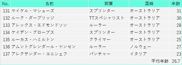 f:id:SuzuTamaki:20210307170632p:plain