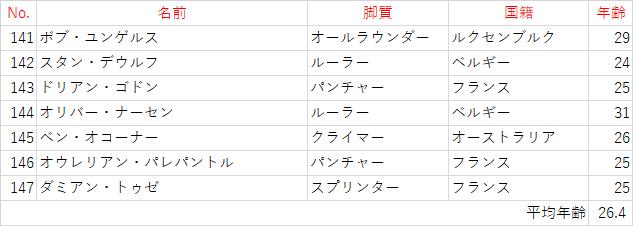 f:id:SuzuTamaki:20210307170922p:plain