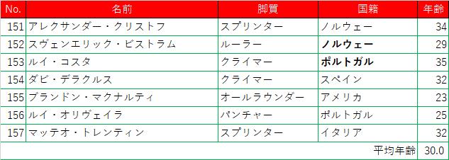 f:id:SuzuTamaki:20210307171130p:plain