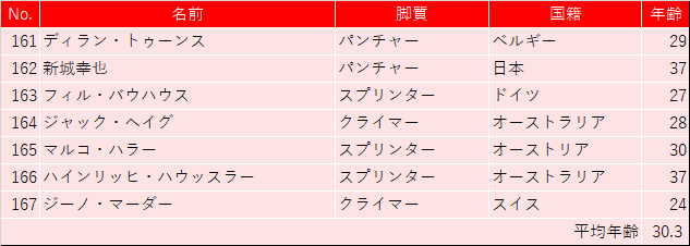 f:id:SuzuTamaki:20210307171349p:plain