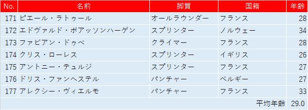 f:id:SuzuTamaki:20210307172015p:plain