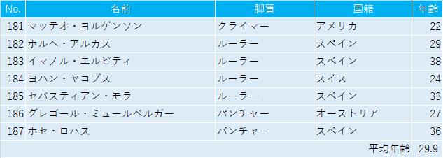 f:id:SuzuTamaki:20210307172501p:plain