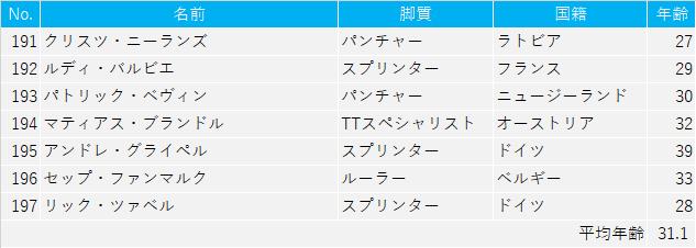 f:id:SuzuTamaki:20210307173352p:plain